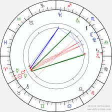 Napakpapha Nakprasitte Birth Chart Horoscope Date Of Birth