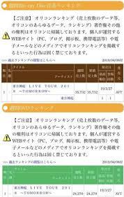 Oricon K Pop Amino
