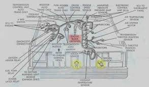 beautiful of 1998 jeep grand cherokee wiring harness on photos engine bay schematic showing major electrical ground points for beautiful of 1998 jeep grand cherokee wiring harness on photos on 1998 jeep grand cherokee wiring harness