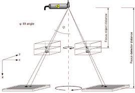 parallel planes. download parallel planes