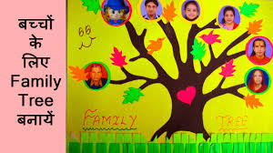 47 You Have To Try Examples Family Tree Poster Ideas