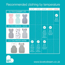 Love To Dream Swaddle Tog Chart It Can Be Hard To Know What To Dress Your New Baby In During
