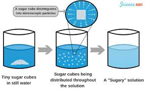 sugar mixed melt in water