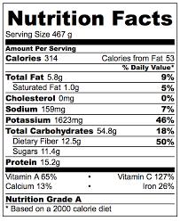 Spaghetti Squash Nutritional Values Chili Stuffed Spaghetti Squash Bowls Nutrition Facts