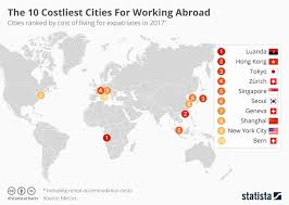 Chart The 10 Costliest Cities For Working Abroad Statista