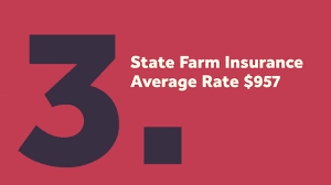 compare average rates from top 5 car insurance companies in tucson az call 520 214 7382 to get multiple car insurance quotes with just 5 simple