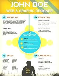 Creative Resume Templates Doc Best of Cool Resume Template Doc Graphic Designer Creative Agoodmorningco