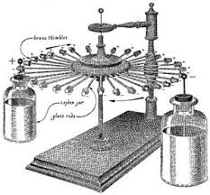 first electric motor invented by michael faraday. Franklin\u0027s Electric Motor First Invented By Michael Faraday C