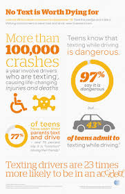 best project stuff images texting while driving  infographic the dangers of texting while driving itcanwait infographic