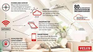 Velux Active Smartes Dachfenster System Live Erleben Wohnglück