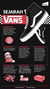 vans off the wall. asal-usul off the wall dari vans