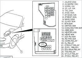2000 mazda protege fuse box diagram wiring wiring 99 mazda protege fuse diagram data wiring diagram1999 mazda protege fuse box wiring diagram online 99