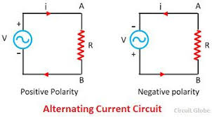 alternating current. alternating-current alternating current