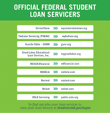 3 Ways To Spot A Student Loan Scam Ed Gov Blog