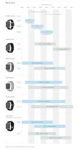 Which Apple Watch Size Is Best For You Use Our Printable