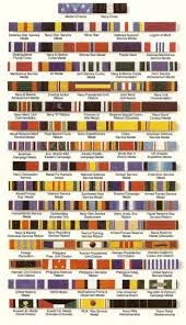 Navy Ribbon Chart Navy Marine Corps Decorations Militaryroyalty Decorative