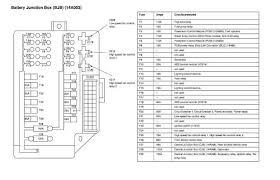 2004 nissan altima fuse box nissan wiring diagrams instructions nissan maxima 2004 fuse box 2004 nissan altima fuse collection of wiring diagram 2000 nissan quest fuse box diagram wiring