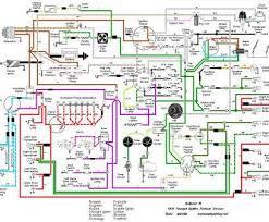 electrical wiring diagram ford courier practical ford f radio electrical wiring diagram ford courier popular wiring schematics diagrams triumph spitfire herald rh triumphspitfire