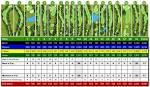 Deercroft Golf Club - Talamore Golf Resort
