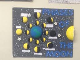 images about moon science fair project solar 1000 images about moon science fair project solar system oreo and the moon