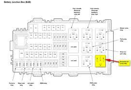 2009 ford fusion fuse box 2009 free wiring diagrams discernir net free wiring diagrams for ford at Free Wiring Diagrams