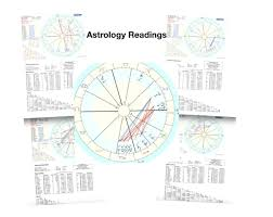 Create A Basic Astrology Birth Chart For You Your Child