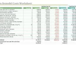 Kitchen Remodel Checklist Kitchen Remodel Estimate Cost To Remodel A Kitchen Calculator Cost