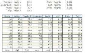 Korean Weight Chart Korean Body Image Shorty Stories