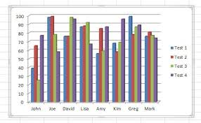 X And Y Graph Maker How To Make A Simple Graph Or Chart In Excel
