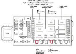 impressive trailer wiring diagram for ford f350 ford f 250 super ford trailer wiring diagram 7 way at F250 Trailer Wiring Diagram