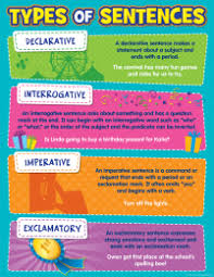Types Of Sentences Chart English Language Charts For The