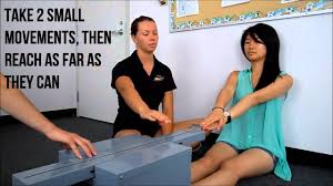 Sit And Reach Test Chart How To Perform The Sit And Reach Test
