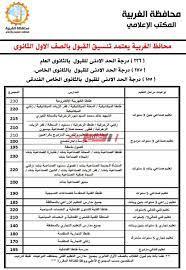 تنسيق الثانوية العامة لطلاب الشهادة الاعدادية 2021 محافظة الغربية - موقع  صباح مصر