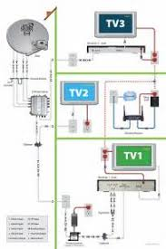 similiar dish network installation diagram keywords wiring diagram dish work wiring diagrams directv swm wiring diagram
