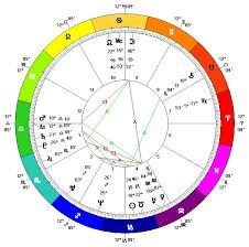 16 Luxury Astrotheme Birth Chart