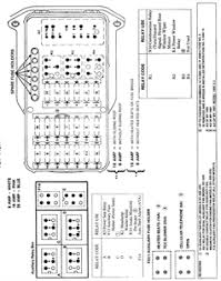 mercedes 190d fuse box data wiring diagrams \u2022 mercedes benz fuse box price fuse box diagram mercedes benz 190e 1986 2007 ford freestar image rh wingsioskins com 1992 mercedes
