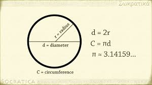 geometry introduction to circles radius diameter cirference and area of a circle you