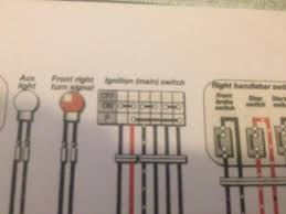 yamaha trx850 enthusiasts forum • view topic ignition switch but the haynes manual diagram like i posted up yesterday looks like it shows power being delivered across all i have done this and developed a dead