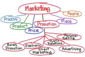 management assignment help usa business management assignment help usa management assignment help in usa