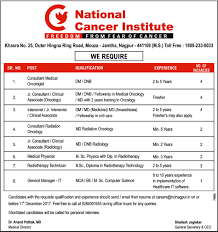 Jobs In Nagpur Nagpur Jobs Jobs In India Timesascent Com