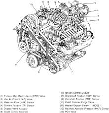 buick century engine diagram buick wiring diagrams online