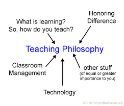 teaching philosophy components of philosophy