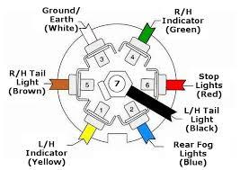 towbar wiring diagram 12n wiring for 12n socket on a caravan or Caravan Towing Plug Wiring Diagram towbar wiring diagram 12n wiring diagram socket 2 x 7 pin metal alloy sockets 12n 12s caravan towing socket wiring diagram