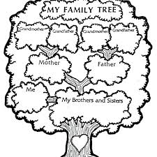 Family Tree Templates Kids Simple Family Tree Template For Children Free Pictures Of Trees