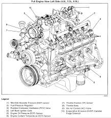 chevrolet tahoe engine l v chevrolet where is the pcv valve on a 2001 chevy tahoe w 5 3l v8