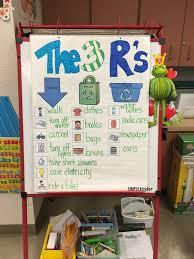 Free Recycling Sort Simply Kinder Anchor Chart Preschool