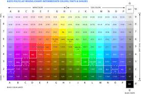Clay Color Chart This Color Mixing Chart Is For Polymer Clay Colors But I Can