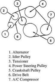 need diagram for serpentine belt 1997 mercury cougar 4 6 l fixya water pump drive belt routing 2 5l vin l g engine