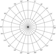 Polar Grid In Degrees With Radius 3 Clipart Etc