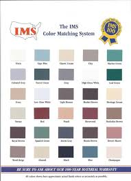 Color Chart Ims